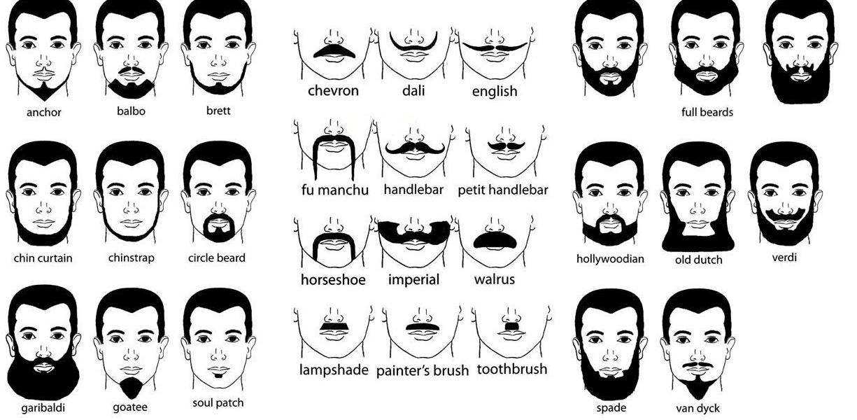 no shave november facial hair styles